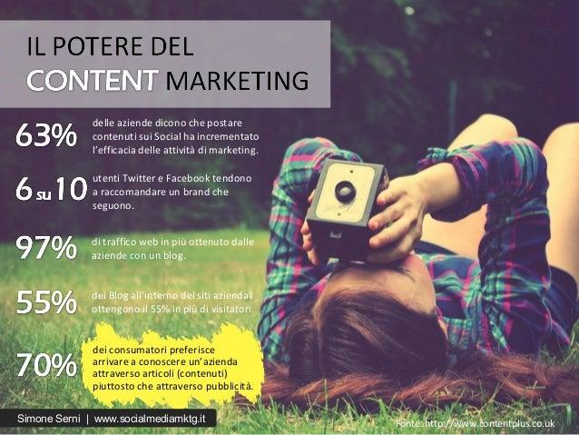 delle aziende dicono che postare contenuti sui Social ha incrementato l'efficacia delle attività di marketing. utenti Twit...