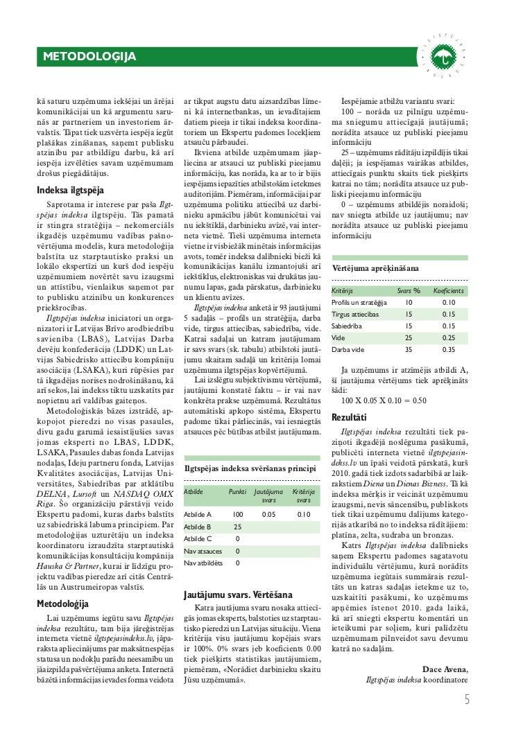 ilgtspējas indekss                                             Uzņēmumi sarindoti alfabēta kārtībā četrās grupās atbilstoš...