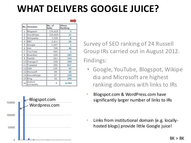 WHAT DELIVERS GOOGLE JUICE?                       Survey of SEO ranking of 24 Russell                       Group IRs carr...