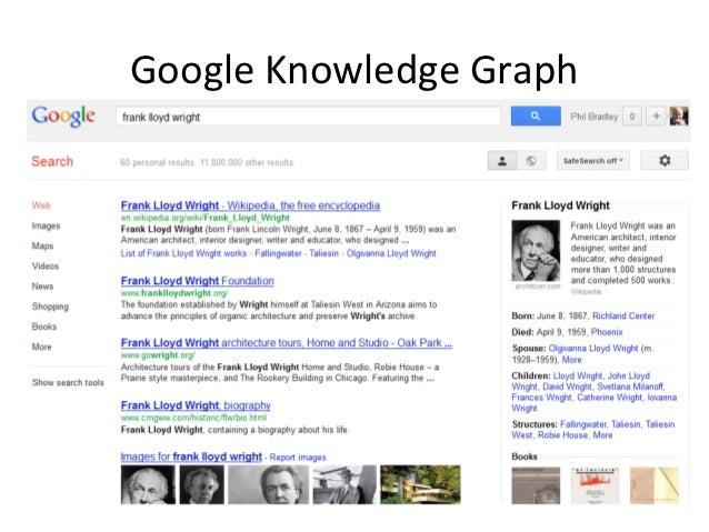 Google personalising images