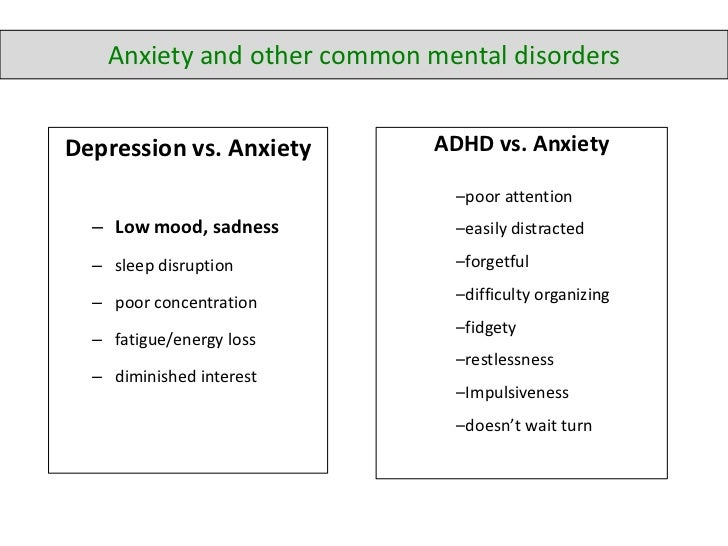 31b811109c41 Anxiety and other common mental disordersDepression vs. Anxiety ADHD vs.