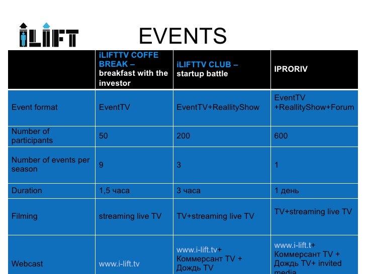 EVENTS                       iLIFTTV COFFE                       BREAK –              iLIFTTV CLUB –                      ...