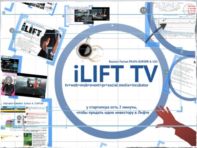 Миссия ILIFT - экспансия в нише «инноваций», коммуникация с труднодостижимой аудиторией (Strivers 20-35 и Connoiseurs 35-5...