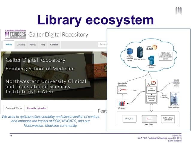 Library ecosystem 12 Violeta Ilik ALA PCC Participants Meeting, June 28, 2015 San Francisco We want to optimize discoverab...
