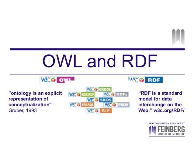"""OWL and RDF """"ontology is an explicit representation of conceptualization"""" Gruber, 1993 """"RDF is a standard model for data i..."""