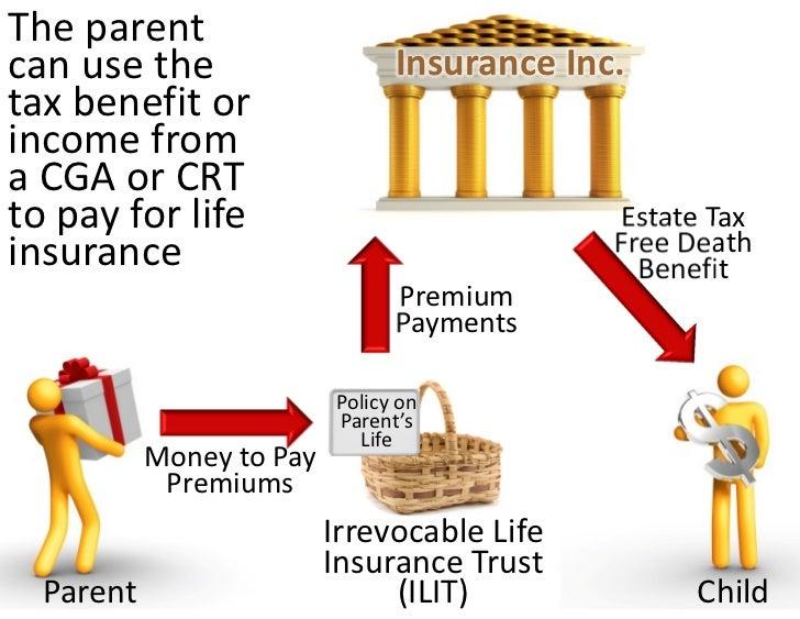 TaxTips.ca - Disability Insurance