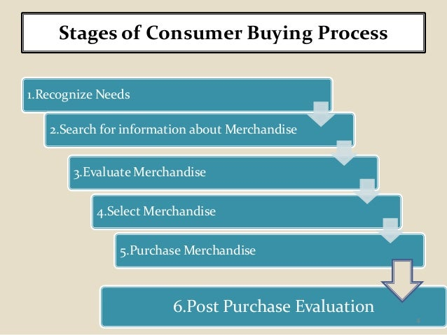 consumer buying process Five stages comprise the consumer buying decision process: problem recognition, information search, alternative evaluation, purchase decision and post-purchase behavior each of these stages can be a deliberate action such as researching product options or a subconscious thought like recognizing.