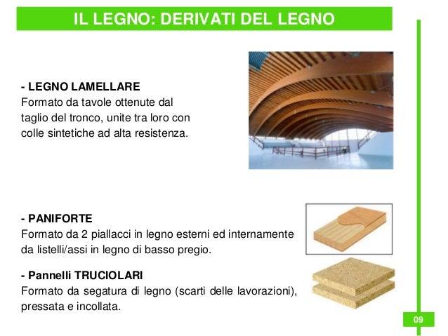 Il legno for Pannelli in legno lamellare prezzi