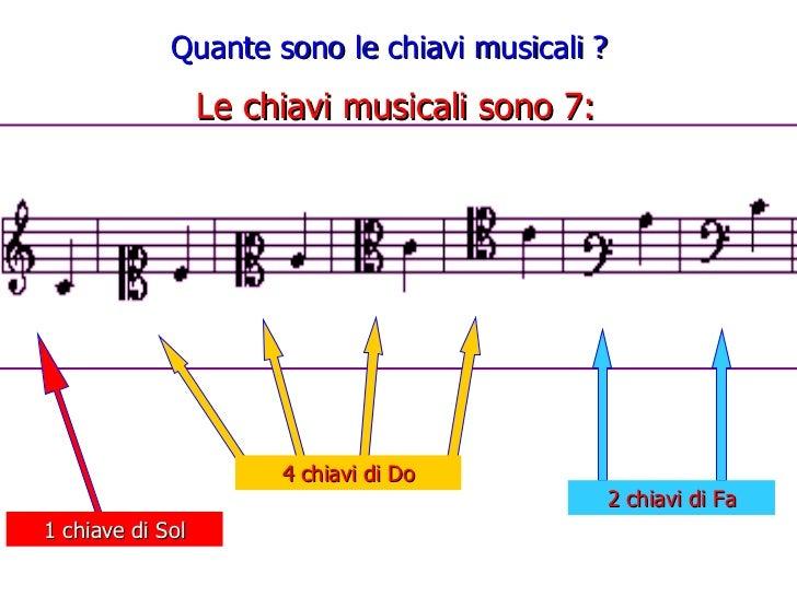 Il linguaggio musicale prof g pignatelli - Diversi tipi di musica ...