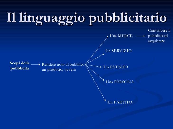 Il linguaggio pubblicitario Scopi della pubblicità Rendere noto al pubblico un prodotto, ovvero Una MERCE Un SERVIZIO Un E...