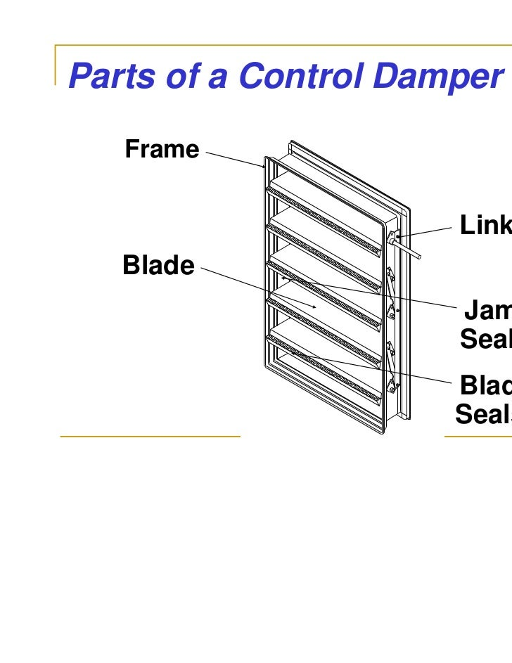 Door Jamb Parts. Painless Performance 80170 Door Jamb