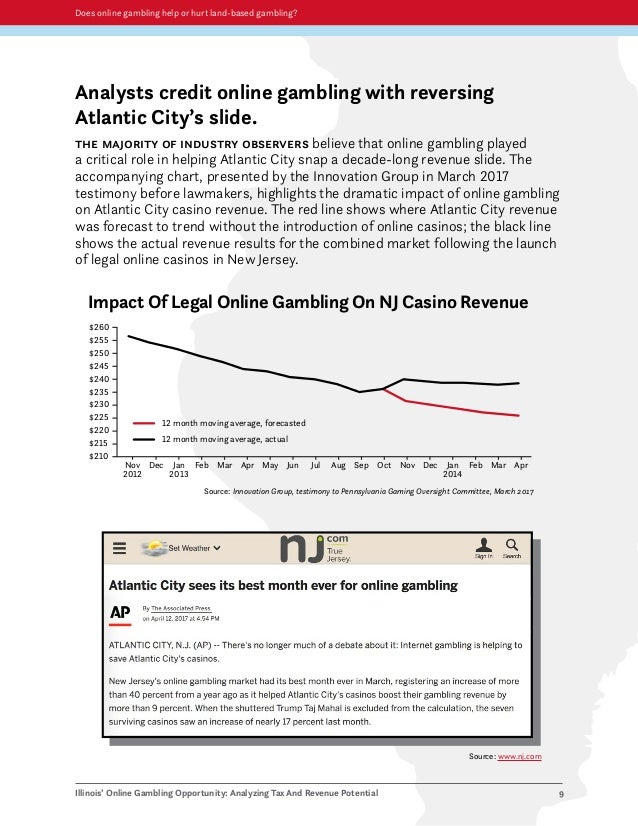 cashable online casino bonuses