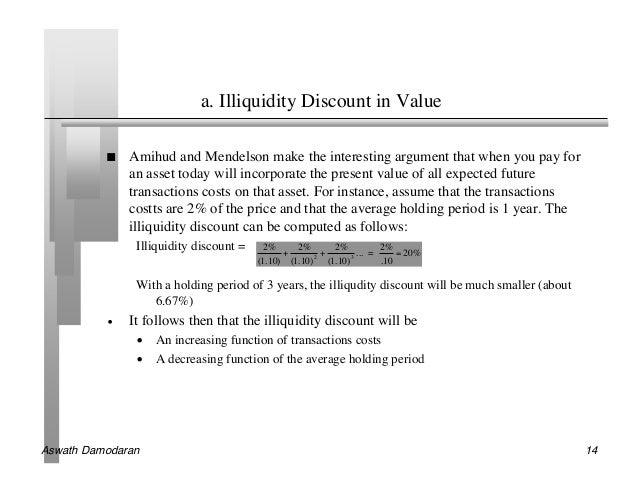 Trading in illiquid options not allowed iifl