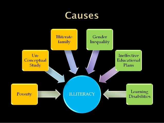 the effects of the illiteracy The economic and social cost of illiteracy: a snapshot of illiteracy in a  a snapshot of illiteracy in a global context (18  cost of illiteracy due to lost.