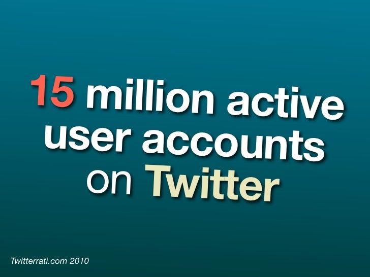 15 million active      user accounts        on Twitter Twitterrati.com 2010