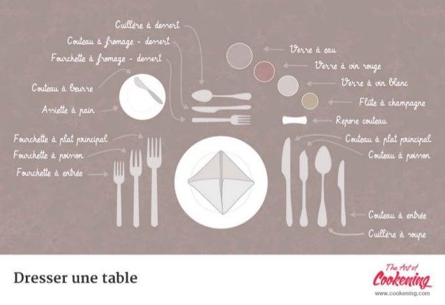 comment dresser une table la fran aise. Black Bedroom Furniture Sets. Home Design Ideas