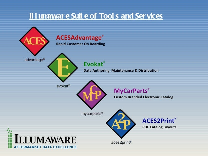 Il l umawar e Suit e of Tool s and Ser vices        ACESAdvantage®        Rapid Customer On Boarding                      ...