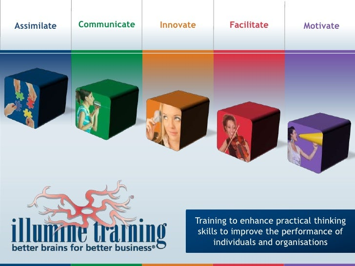 Assimilate<br />Innovate<br />Motivate<br />Communicate<br />Facilitate<br />Training to enhance practical thinking skills...