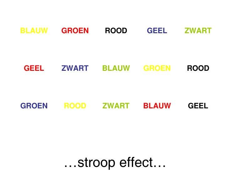 … stroop effect… GEEL BLAUW ZWART ROOD GROEN ROOD GROEN BLAUW ZWART GEEL ZWART GEEL ROOD GROEN BLAUW