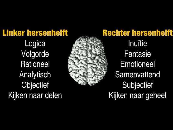 Rechter   hersenhelft Inuïtie Fantasie Emotioneel Samenvattend Subjectief Kijken naar geheel Linker hersenhelft Logica Vol...
