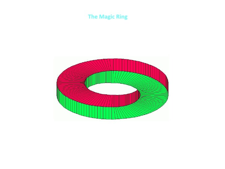 The Magic Ring<br />
