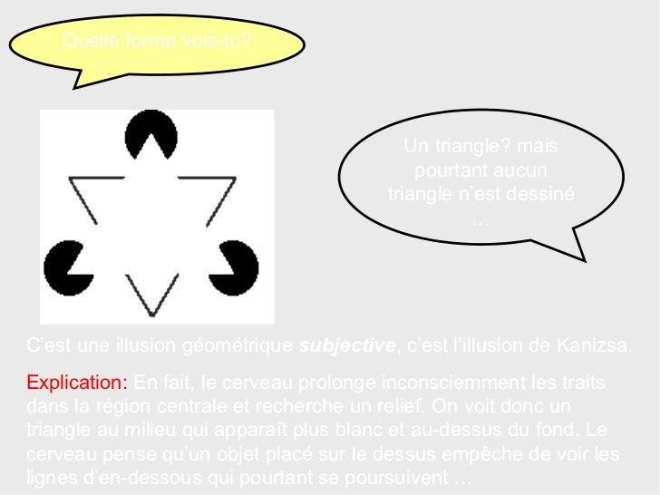 Quelle forme vois-tu? Un triangle? mais pourtant aucun triangle n'est dessiné … C'est une illusion géométrique  subjective...