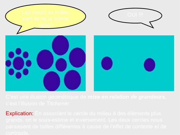 C'est une illusion géométrique de  mise en relation de grandeurs , c'est l'illusion de Titchener. Explication:  En associa...