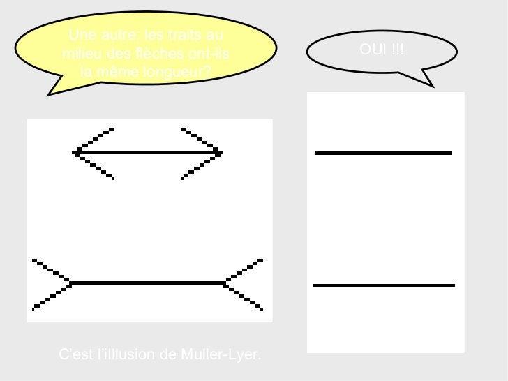 Une autre: les traits au milieu des flèches ont-ils la même longueur? OUI !!! C'est l'iIllusion de  Muller-Lyer.