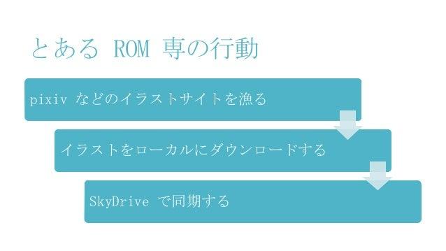 とある ROM 専の行動 pixiv などのイラストサイトを漁る イラストをローカルにダウンロードする SkyDrive で同期する