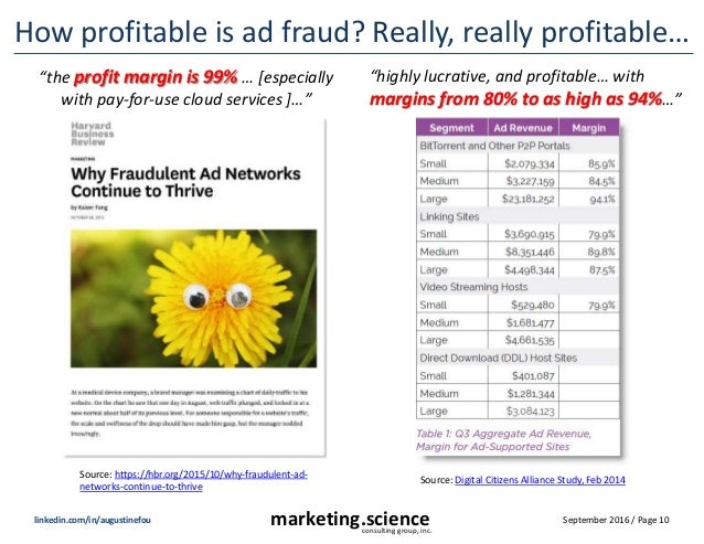 September 2016 / Page 10marketing.scienceconsulting group, inc. linkedin.com/in/augustinefou How profitable is ad fraud? R...