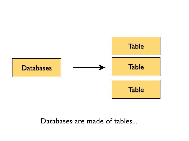 Illustrated buffer cache Slide 2