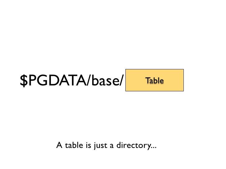 Illustrated buffer cache Slide 3