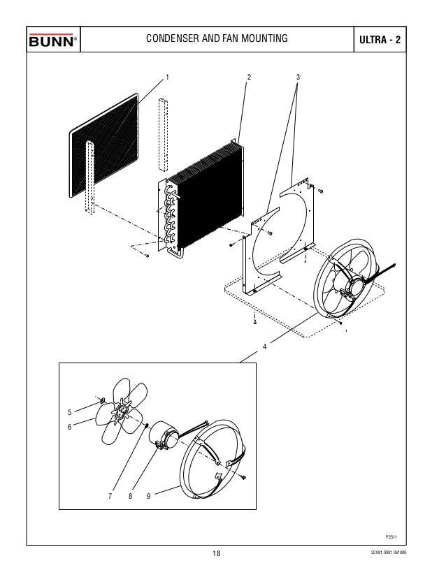 Bunn Ultra 2 Slush Machine