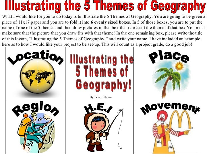The five themes of geography in