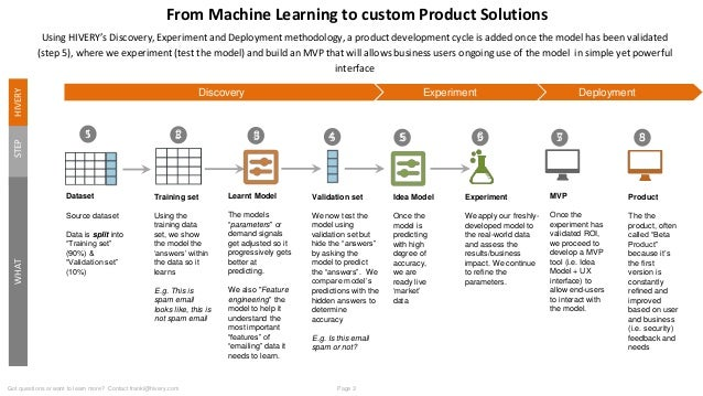 Machine Learning Explained and how apply lean startup to develop a MVP tool Slide 3