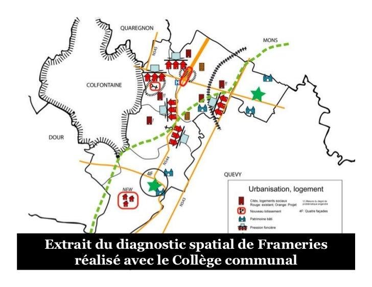 Extrait du diagnostic spatial de Frameries     réalisé avec le Collège communal