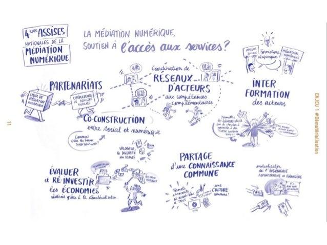 ##idées clésidées clés ● Valoriser les innovations existantes dans les écosystèmes éducatifs actuels ● Développer l'autono...