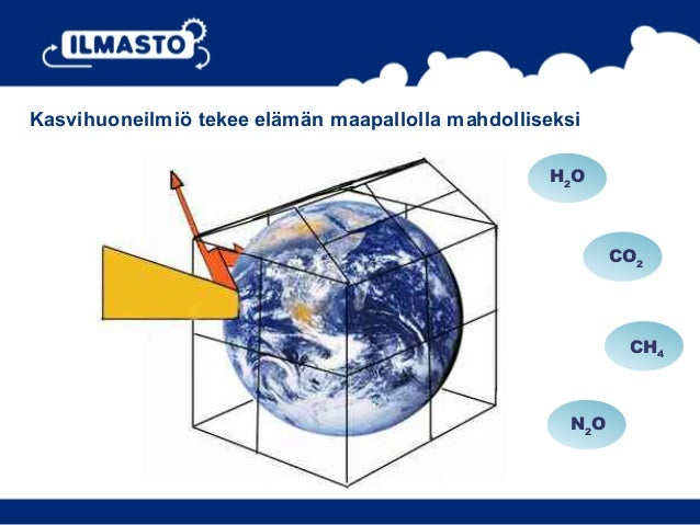 Kasvihuoneilmiö tekee elämän maapallolla mahdolliseksi                                                  H2O               ...