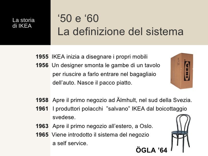 Il Marketing Di Ikea 2008 1a Parte