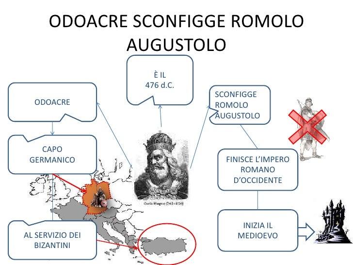 Storia: Il Medioevo Slide 3