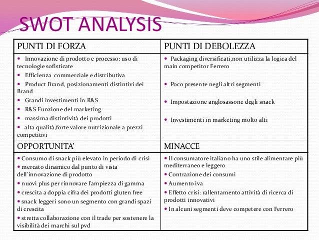 Ferrero SWOT Analysis, Competitors & USP