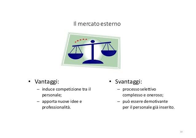 Il mercatoesterno 10 • Vantaggi: – induce competizione tra il personale; – apporta nuove idee e professionalità. • Svantag...