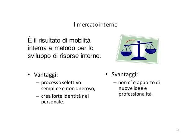 Il mercatointerno 12 È il risultato di mobilità interna e metodo per lo sviluppo di risorse interne. • Vantaggi: – process...