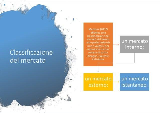 Classificazione del mercato Martone (2007) effettua una classificazione dei mercati del lavoro alla quale l'azienda può ri...
