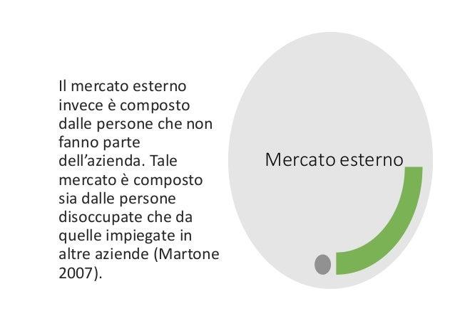 Mercato esterno Il mercato esterno invece è composto dalle persone che non fanno parte dell'azienda. Tale mercato è compos...