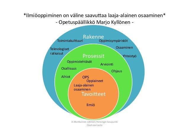 Ilmiöt – oppimistehtävät ja ilmiöpohjaisen oppimisen tunnistaminen  Slide 2