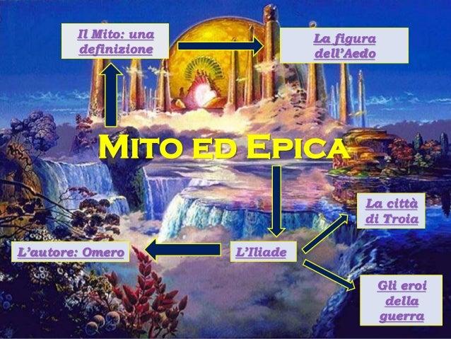 Mito ed Epica Il Mito: una definizione L'Iliade La figura dell'Aedo L'autore: Omero La città di Troia Gli eroi della guerra