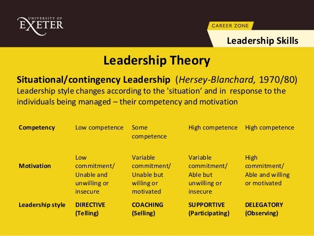 ilm leadership styles Sample essay on understanding leadership styles 1 sample essay on understanding leadership styles choice of leadership style and behavior the leadership style used in an organization is crucial in determining whether results desired will be achieved leadership is all about influence, it is a leader's.