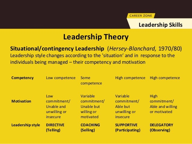 """observing leadership style and process Chapter 1 overview of nursing leadership """"nursing management is as much a nursing specialty as  by observing their parents, siblings, and other relatives."""