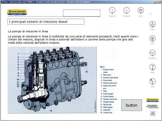Digitare un Iniettore di carburante Pompa di iniezione diesel con elettrovalvola Motore diesel raffreddato ad aria Accessorio per coltivatore in miniatura